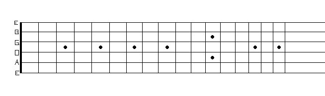 Guitar fret chart timiznceptzmusic music learning station learning the notes on the guitar guitar fret chart ccuart Choice Image